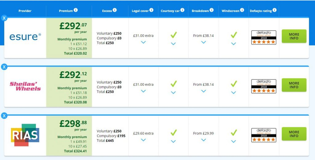 8 Simple Steps Reduced My Car Insurance By 57% (In Only 20 ...