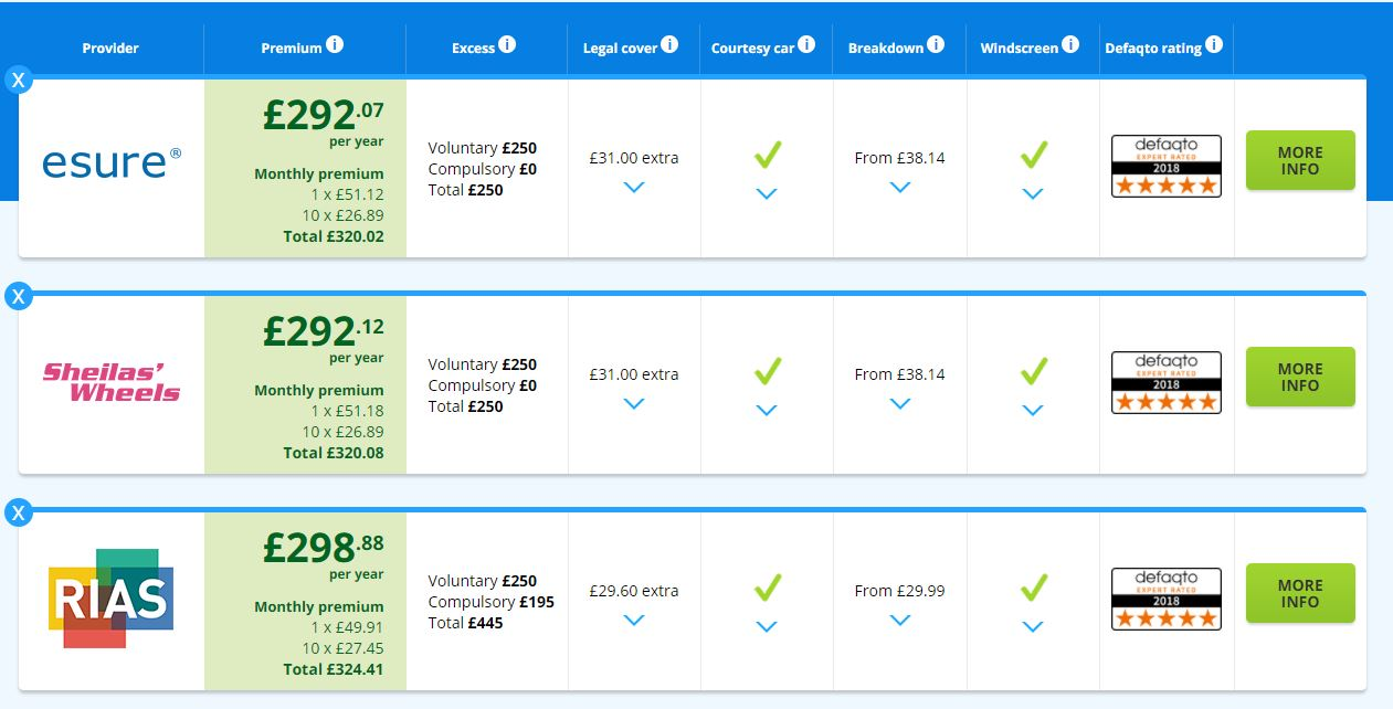 8 Simple Steps Reduced My Car Insurance By 57 In Only 20 Minutes