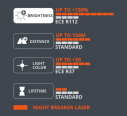 H1 OSRAM Night Breaker Laser