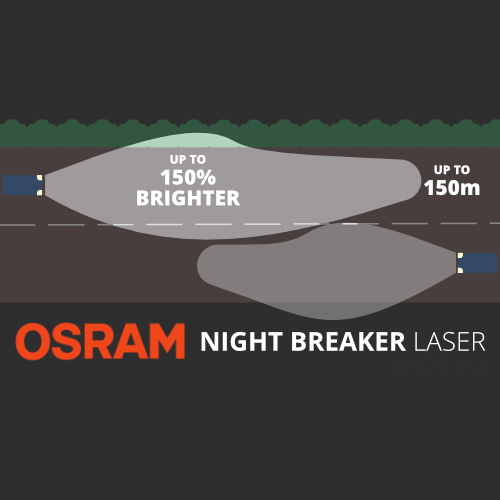 h7 osram night breaker laser 150 next generation 12v 55w. Black Bedroom Furniture Sets. Home Design Ideas